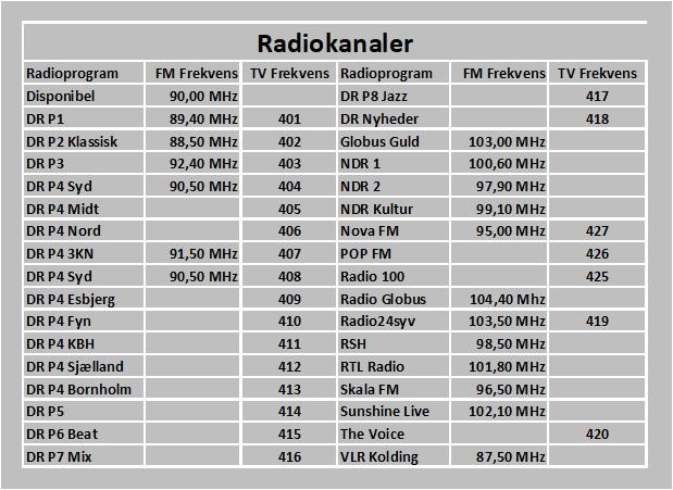 Radio_Kanaler